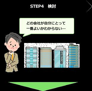 STEP4 検討