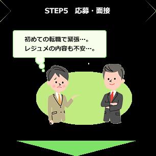 STEP5 応募・面接